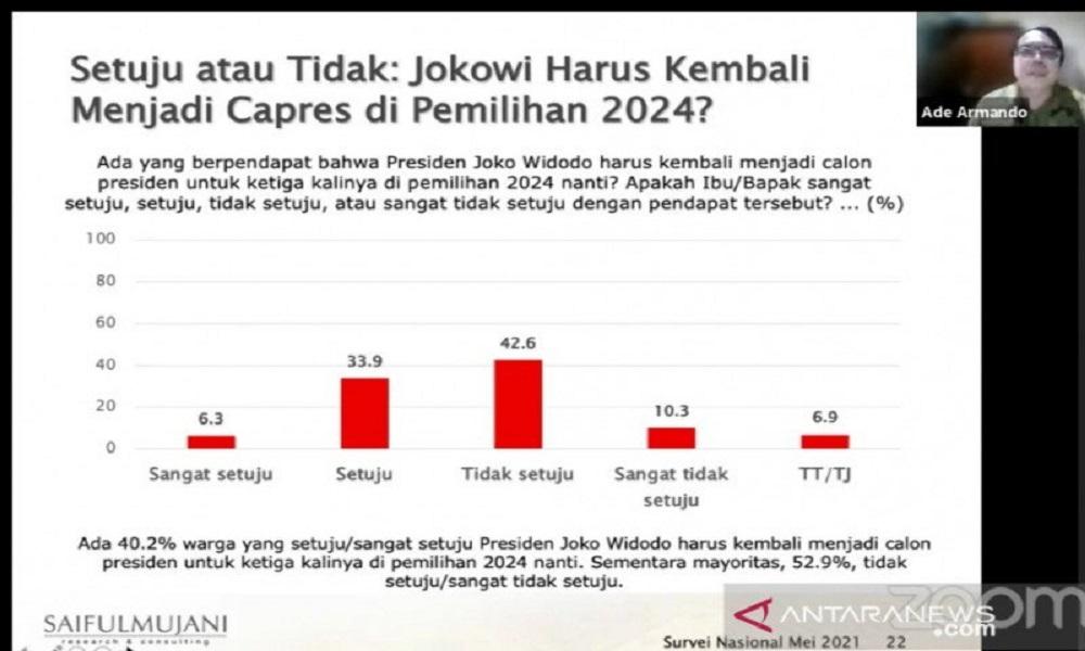 Hasil survei Hasil survei nasional Saiful Mujani Research and Consulting (SMRC)