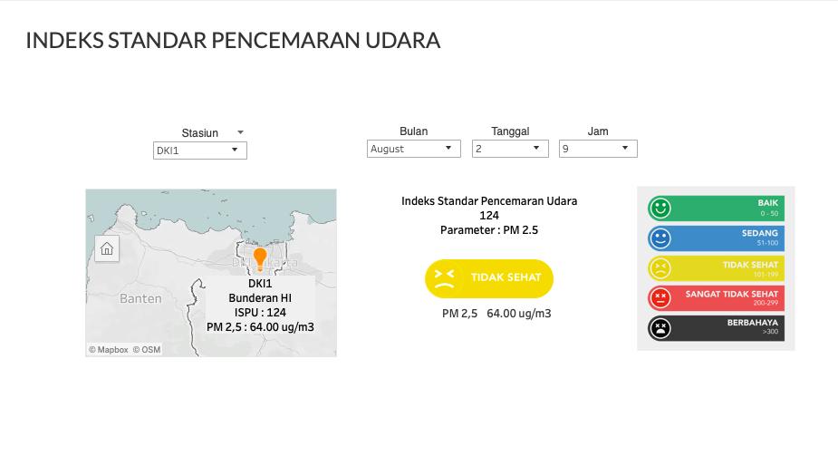 Polusi udara di Jakarta Timur ternyata lebih rendah dikit dibanding wilayah DKI lainnya (Foto : Istimewa)