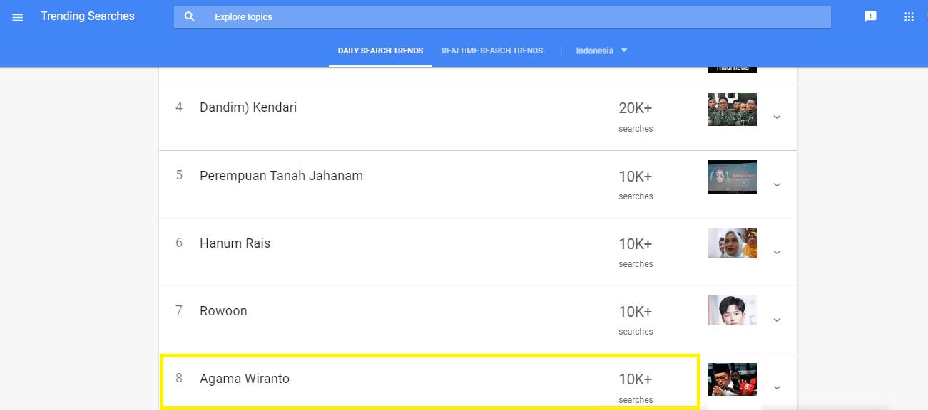 Walah, Habis Ditusuk, Agama Wiranto Malah Jadi Trending Google!