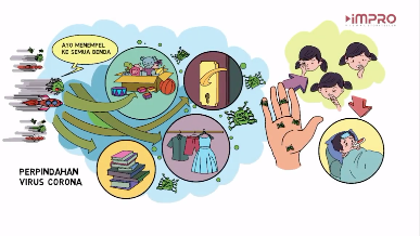 Edukasi Anak-anak Soal Pandemi Covid-19 Melalui Animasi Bergambar