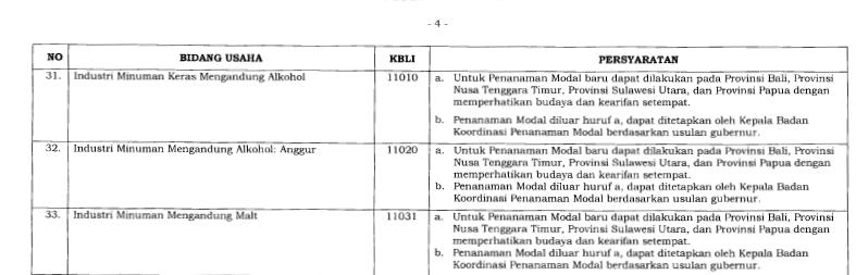 Jokowi Teken Aturan Ini, Habib Rizieq Langsung Ngegas: Maksiat!